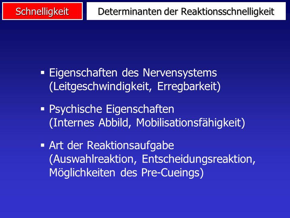 Schnelligkeit Eigenschaften des Nervensystems (Leitgeschwindigkeit, Erregbarkeit) Psychische Eigenschaften (Internes Abbild, Mobilisationsfähigkeit) Art der Reaktionsaufgabe (Auswahlreaktion, Entscheidungsreaktion, Möglichkeiten des Pre-Cueings) Determinanten der Reaktionsschnelligkeit