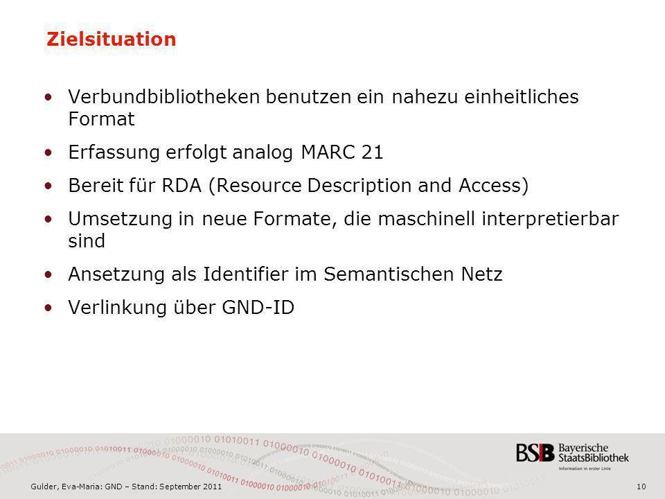 Gulder, Eva-Maria: GND – Stand: September 201110 Zielsituation Verbundbibliotheken benutzen ein nahezu einheitliches Format Erfassung erfolgt analog M