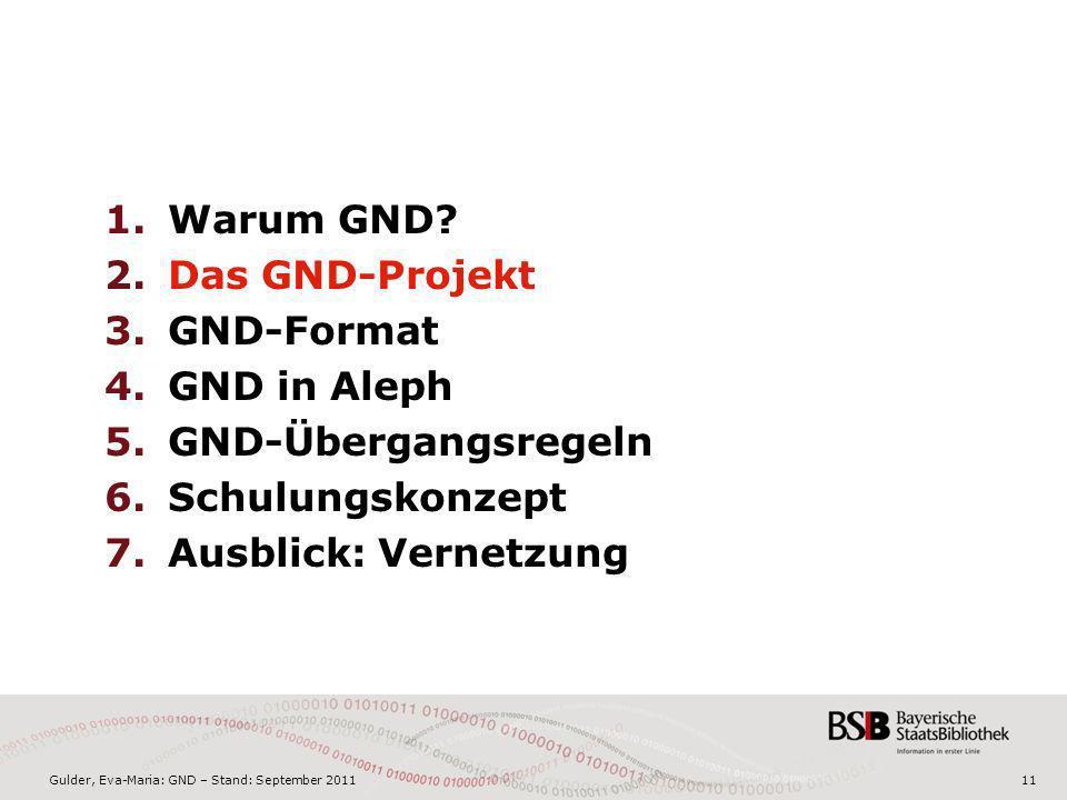 Gulder, Eva-Maria: GND – Stand: September 201111 1.Warum GND? 2.Das GND-Projekt 3.GND-Format 4.GND in Aleph 5.GND-Übergangsregeln 6.Schulungskonzept 7