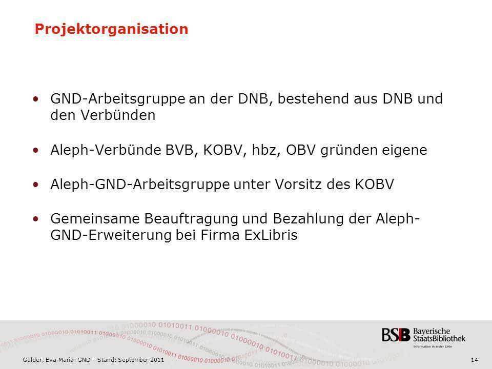 Gulder, Eva-Maria: GND – Stand: September 201114 Projektorganisation GND-Arbeitsgruppe an der DNB, bestehend aus DNB und den Verbünden Aleph-Verbünde