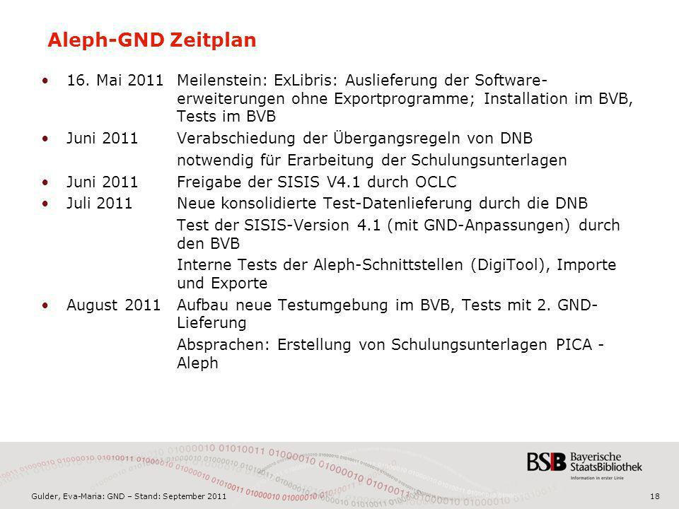 Gulder, Eva-Maria: GND – Stand: September 201118 Aleph-GND Zeitplan 16. Mai 2011Meilenstein: ExLibris: Auslieferung der Software- erweiterungen ohne E