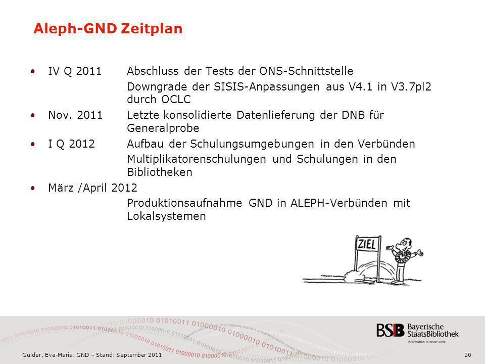 Gulder, Eva-Maria: GND – Stand: September 201120 Aleph-GND Zeitplan IV Q 2011Abschluss der Tests der ONS-Schnittstelle Downgrade der SISIS-Anpassungen
