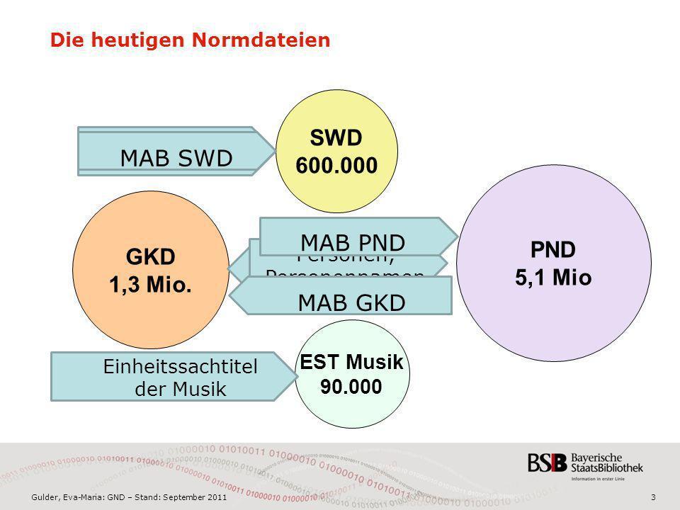 Gulder, Eva-Maria: GND – Stand: September 20113 Die heutigen Normdateien SWD 600.000 EST Musik 90.000 GKD 1,3 Mio. PND 5,1 Mio Körperschaften der Form