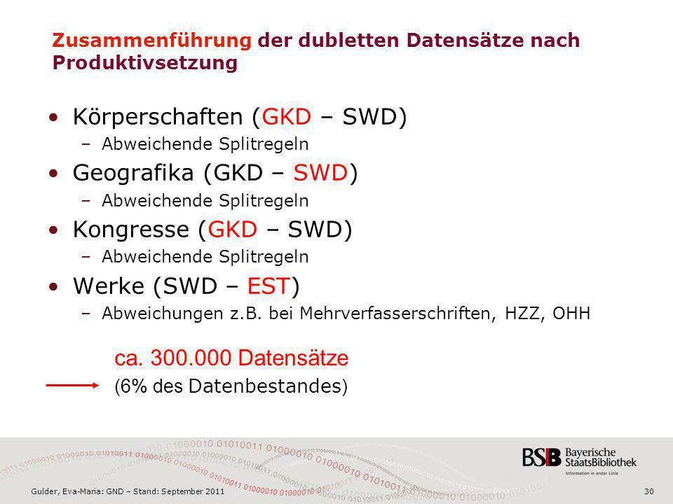 Gulder, Eva-Maria: GND – Stand: September 201130 Zusammenführung der dubletten Datensätze nach Produktivsetzung Körperschaften (GKD – SWD) –Abweichend