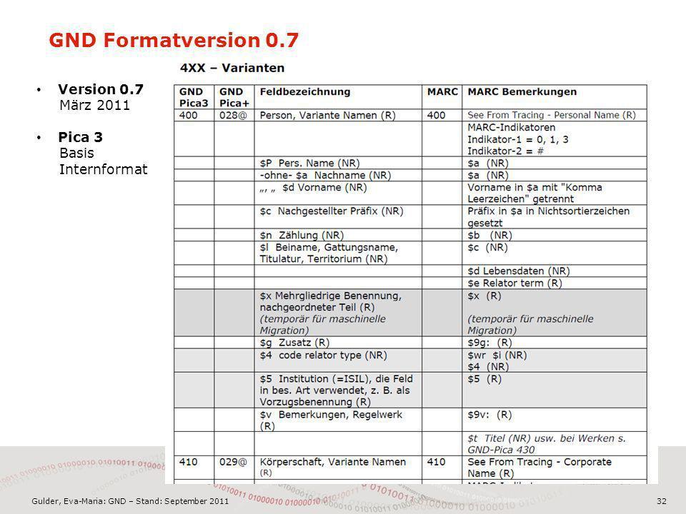Gulder, Eva-Maria: GND – Stand: September 201132 GND Formatversion 0.7 Version 0.7 März 2011 Pica 3 Basis Internformat