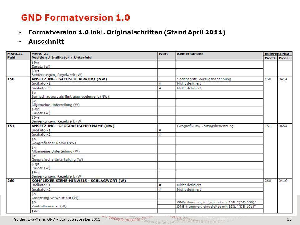 Gulder, Eva-Maria: GND – Stand: September 201133 GND Formatversion 1.0 Formatversion 1.0 inkl. Originalschriften (Stand April 2011) Ausschnitt