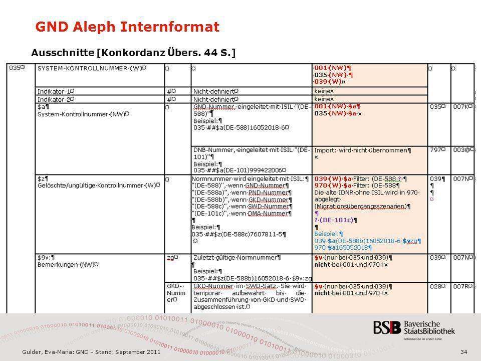 Gulder, Eva-Maria: GND – Stand: September 201134 GND Aleph Internformat Ausschnitte [Konkordanz Übers. 44 S.]