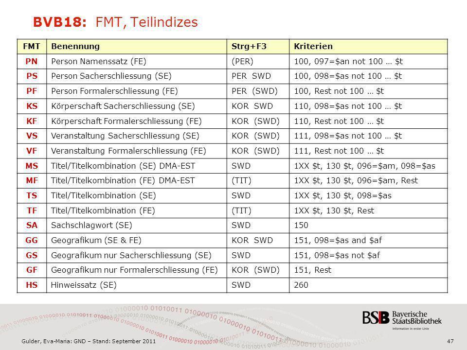 Gulder, Eva-Maria: GND – Stand: September 201147 BVB18: FMT, Teilindizes FMTBenennungStrg+F3Kriterien PNPerson Namenssatz (FE)(PER)100, 097=$an not 10