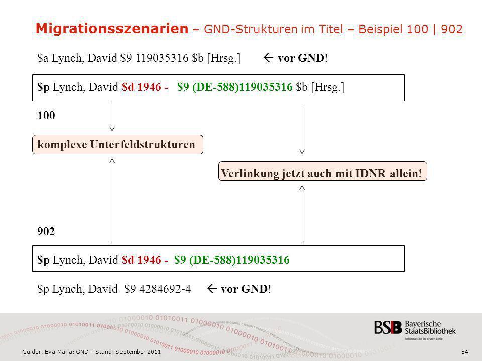 Gulder, Eva-Maria: GND – Stand: September 201154 Migrationsszenarien – GND-Strukturen im Titel – Beispiel 100 | 902 $a Lynch, David $9 119035316 $b [H