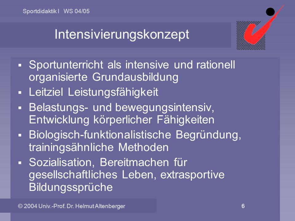 Sportdidaktik I WS 04/05 © 2004 Univ.-Prof. Dr. Helmut Altenberger 6 Intensivierungskonzept Sportunterricht als intensive und rationell organisierte G