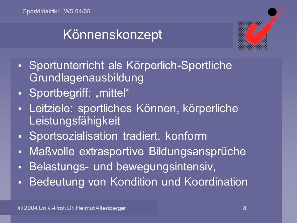 Sportdidaktik I WS 04/05 © 2004 Univ.-Prof. Dr. Helmut Altenberger 8 Könnenskonzept Sportunterricht als Körperlich-Sportliche Grundlagenausbildung Spo