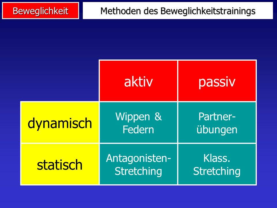 Beweglichkeit aktiv vs. passiv aktiv: Antagonisten bewirken Dehnung passiv: Partner, Schwerkraft, andere Muskeln statisch vs. dynamisch ohne Auslösung