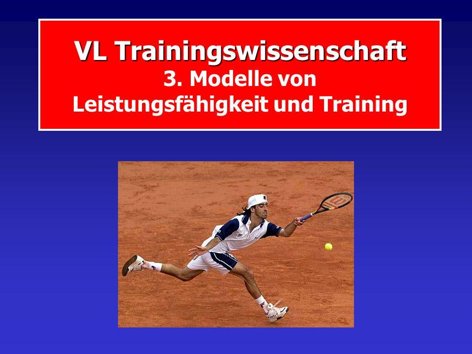 VL Trainingswissenschaft VL Trainingswissenschaft 3. Modelle von Leistungsfähigkeit und Training
