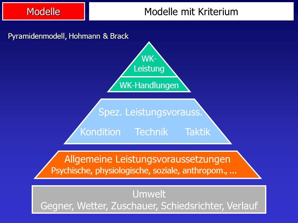 ModelleModelle mit Kriterium WK- Leistung WK-Handlungen Spez. Leistungsvorauss. KonditionTechnikTaktik Allgemeine Leistungsvoraussetzungen Psychische,