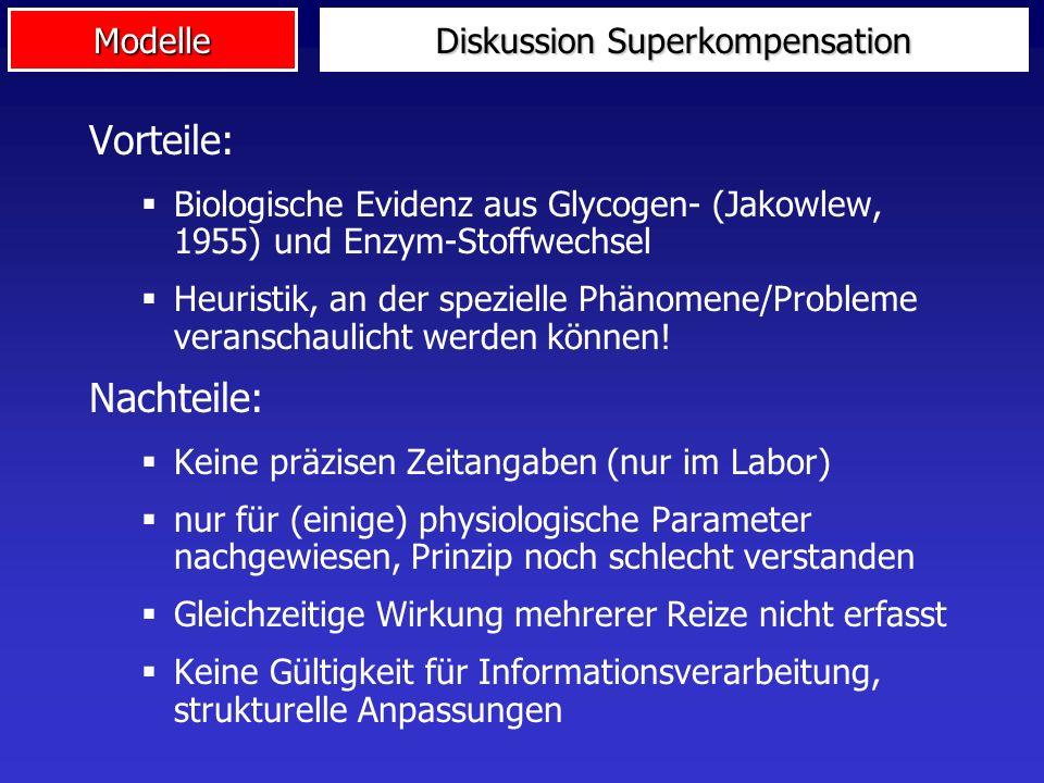 Modelle Diskussion Superkompensation Vorteile: Biologische Evidenz aus Glycogen- (Jakowlew, 1955) und Enzym-Stoffwechsel Heuristik, an der spezielle P