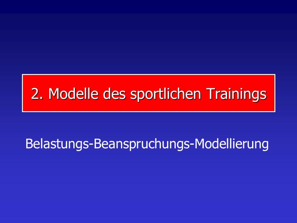2. Modelle des sportlichen Trainings Belastungs-Beanspruchungs-Modellierung