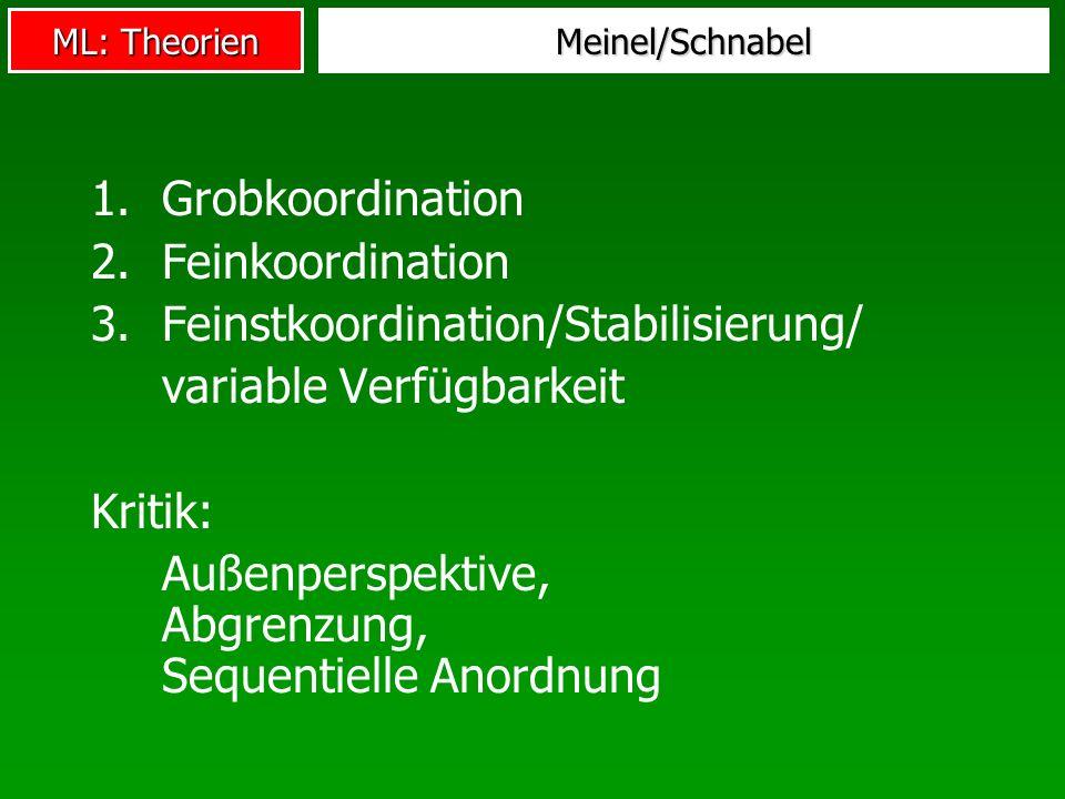 ML: Theorien Meinel/Schnabel 1.Grobkoordination 2.Feinkoordination 3.Feinstkoordination/Stabilisierung/ variable Verfügbarkeit Kritik: Außenperspektiv