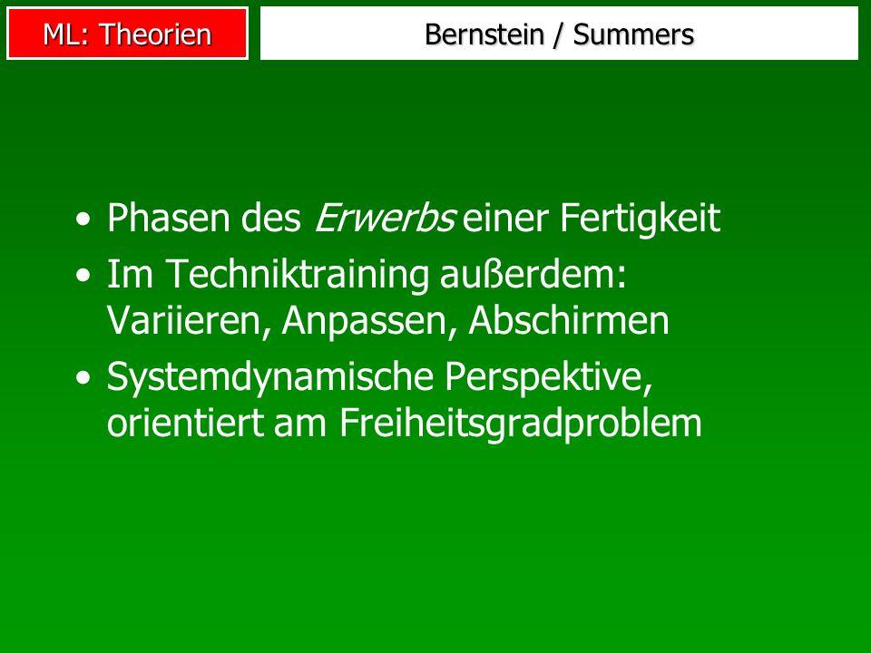 ML: Theorien Bernstein / Summers Phasen des Erwerbs einer Fertigkeit Im Techniktraining außerdem: Variieren, Anpassen, Abschirmen Systemdynamische Per