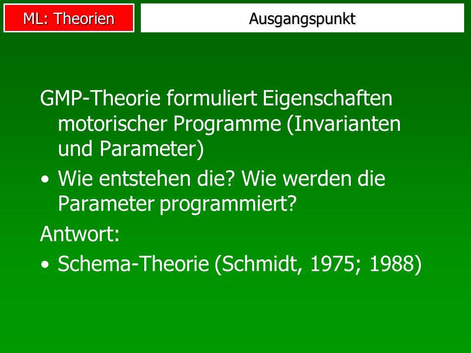ML: Theorien Ausgangspunkt GMP-Theorie formuliert Eigenschaften motorischer Programme (Invarianten und Parameter) Wie entstehen die? Wie werden die Pa