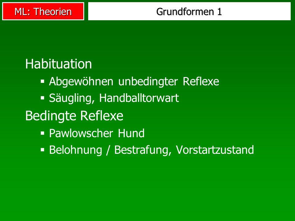 ML: Theorien Grundformen 1 Habituation Abgewöhnen unbedingter Reflexe Säugling, Handballtorwart Bedingte Reflexe Pawlowscher Hund Belohnung / Bestrafu