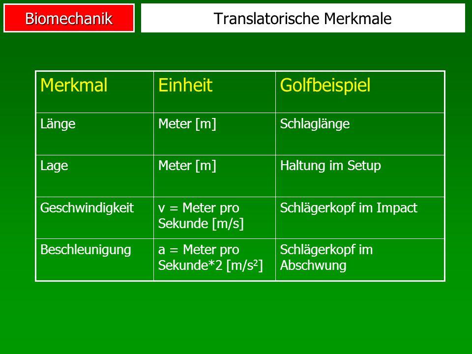 BiomechanikTranslatorische Merkmale Schlägerkopf im Abschwung a = Meter pro Sekunde*2 [m/s 2 ] Beschleunigung Schlägerkopf im Impactv = Meter pro Seku