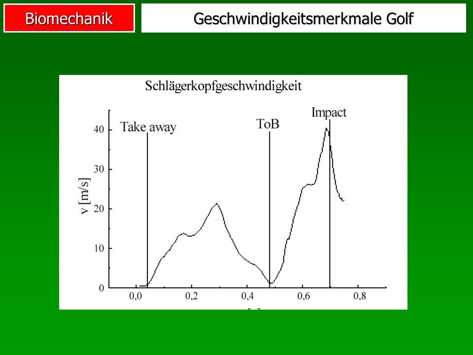 Biomechanik Geschwindigkeitsmerkmale Golf
