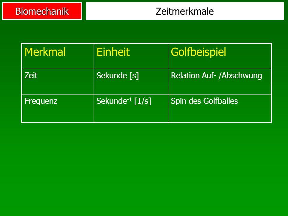 BiomechanikZeitmerkmale Spin des GolfballesSekunde -1 [1/s]Frequenz Relation Auf- /AbschwungSekunde [s]Zeit GolfbeispielEinheitMerkmal