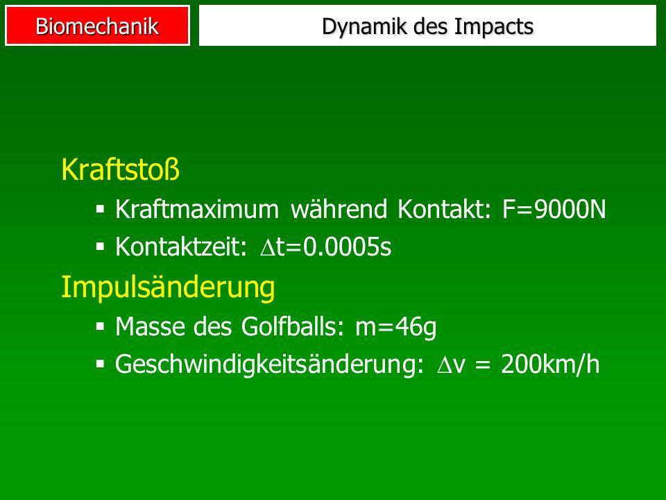 Biomechanik Kraftmaximum während Kontakt: F=9000N Kontaktzeit: t=0.0005s Impulsänderung Masse des Golfballs: m=46g Geschwindigkeitsänderung: v = 200km