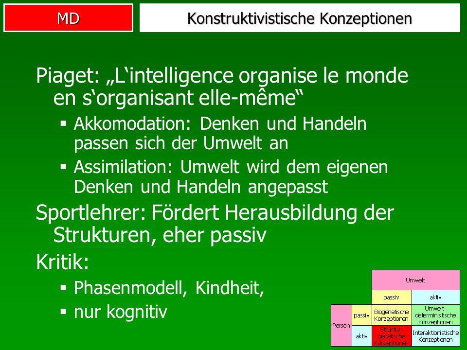 MD Konstruktivistische Konzeptionen Piaget: Lintelligence organise le monde en sorganisant elle-même Akkomodation: Denken und Handeln passen sich der
