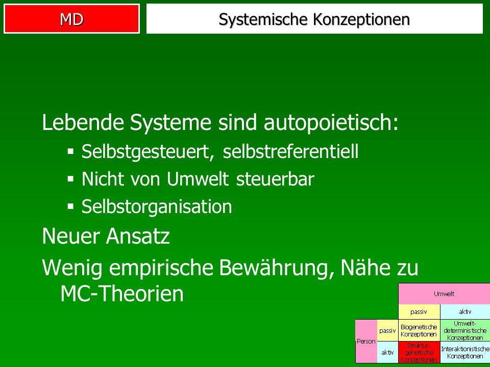 MD Systemische Konzeptionen Lebende Systeme sind autopoietisch: Selbstgesteuert, selbstreferentiell Nicht von Umwelt steuerbar Selbstorganisation Neue