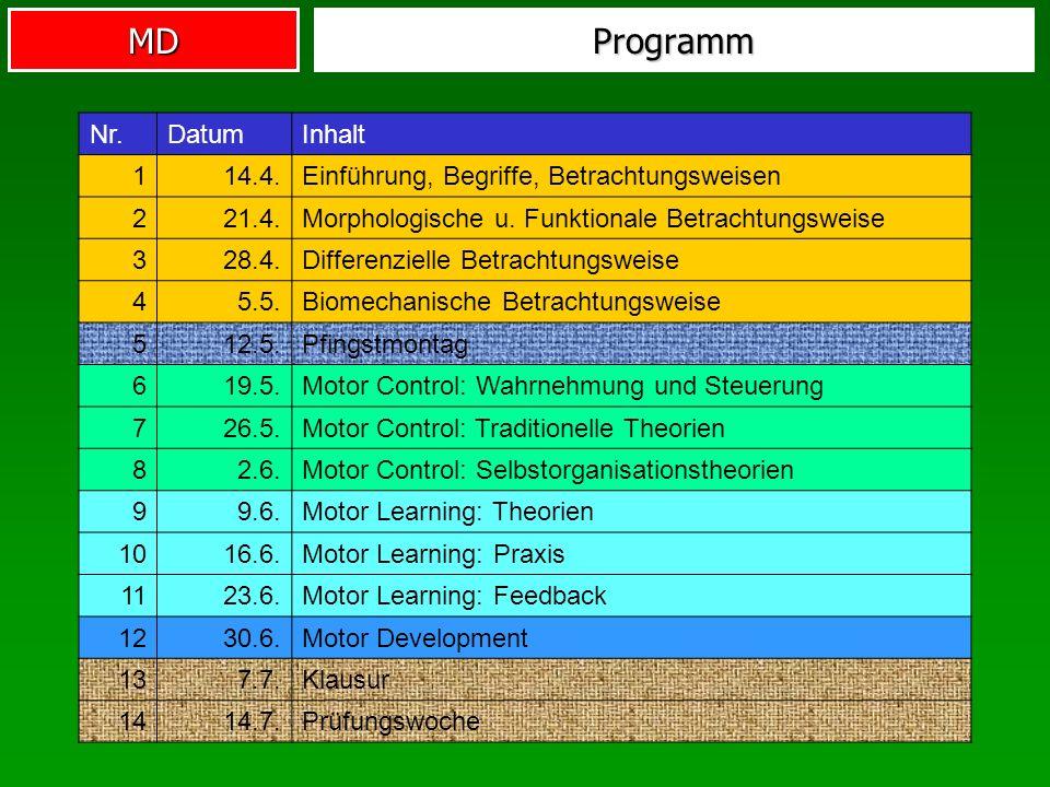 MDProgramm Nr.DatumInhalt 114.4.Einführung, Begriffe, Betrachtungsweisen 221.4.Morphologische u. Funktionale Betrachtungsweise 328.4.Differenzielle Be