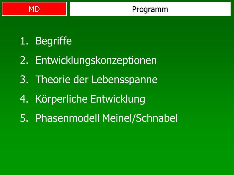 MDProgramm 1.Begriffe 2.Entwicklungskonzeptionen 3.Theorie der Lebensspanne 4.Körperliche Entwicklung 5.Phasenmodell Meinel/Schnabel