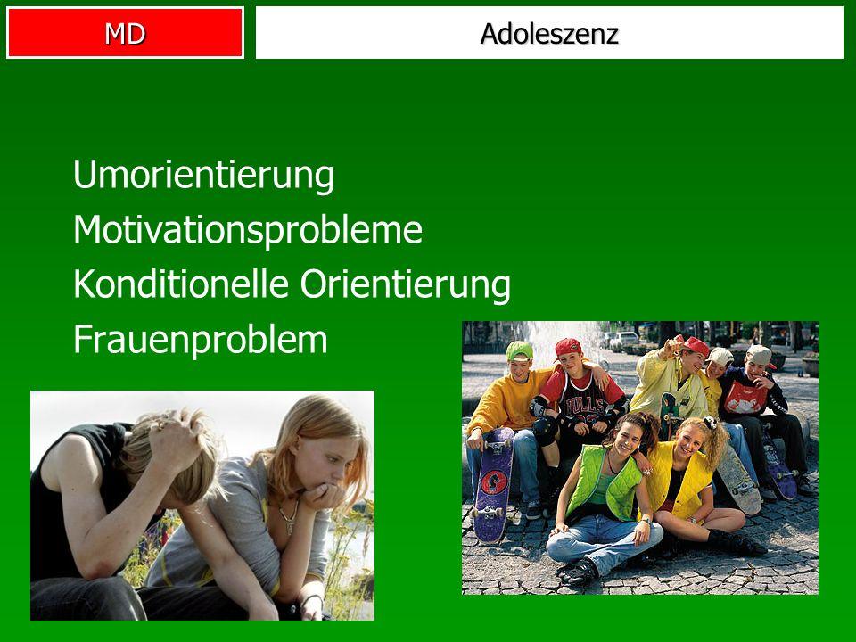 MDAdoleszenz Umorientierung Motivationsprobleme Konditionelle Orientierung Frauenproblem