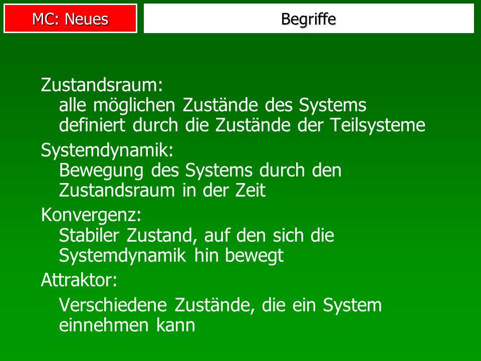 MC: Neues Begriffe Zustandsraum: alle möglichen Zustände des Systems definiert durch die Zustände der Teilsysteme Systemdynamik: Bewegung des Systems