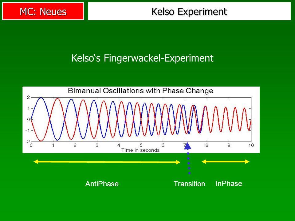 MC: Neues Kelso Experiment AntiPhaseTransition InPhase Kelsos Fingerwackel-Experiment