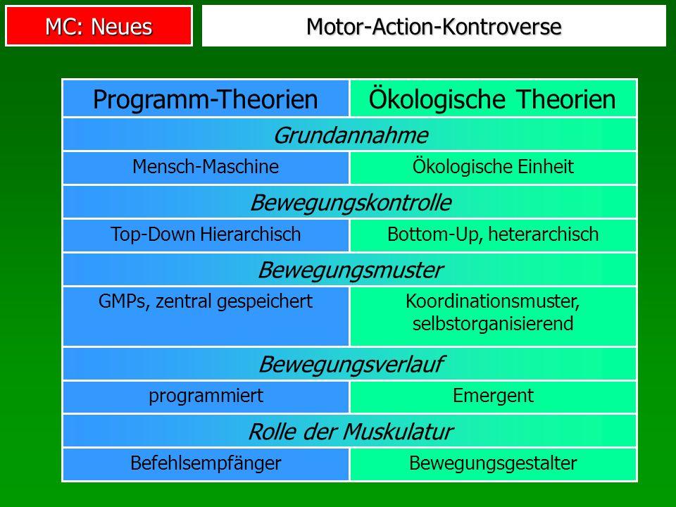 MC: Neues Motor-Action-Kontroverse BewegungsgestalterBefehlsempfänger Rolle der Muskulatur Emergentprogrammiert Bewegungsverlauf Koordinationsmuster,