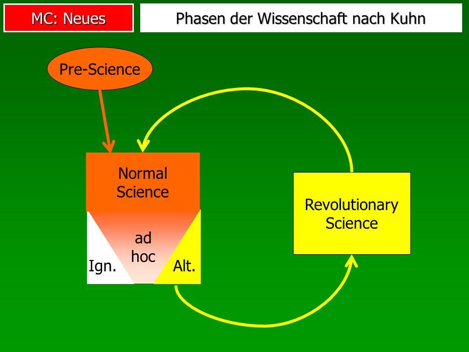 MC: Neues Phasen der Wissenschaft nach Kuhn Pre-Science ad hoc Ign.Alt. Revolutionary Science Normal Science
