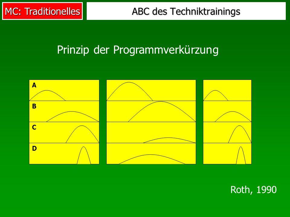 MC: Traditionelles ABC des Techniktrainings ABCD Prinzip der Programmverkürzung Roth, 1990