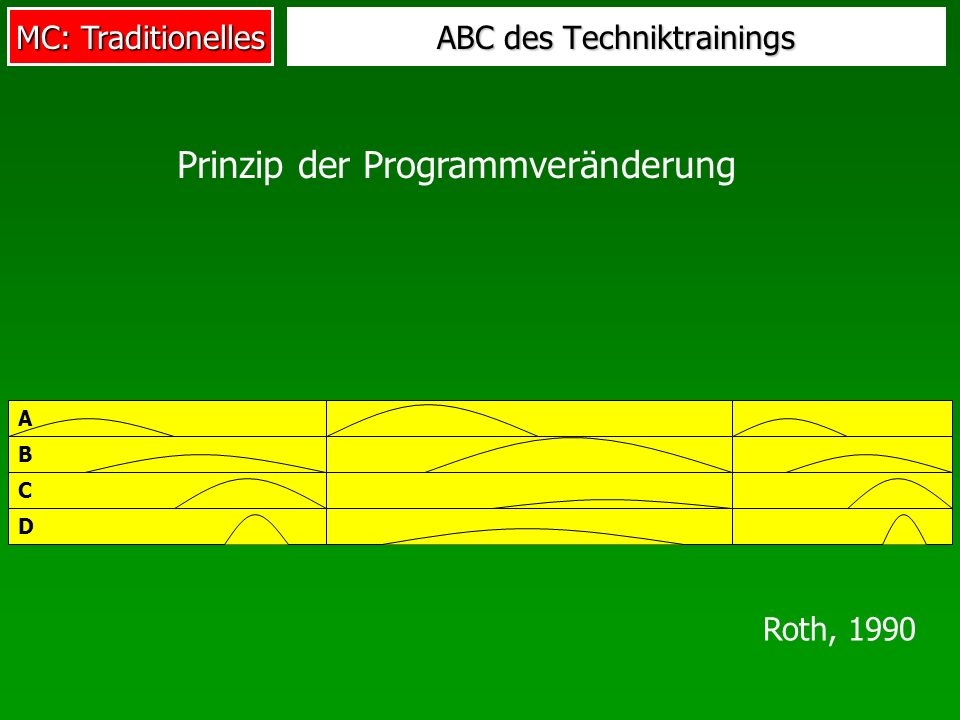 MC: Traditionelles ABC des Techniktrainings A B C D Prinzip der Programmveränderung Roth, 1990