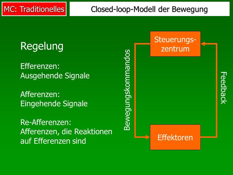 MC: Traditionelles Closed-loop-Modell der Bewegung Steuerungs- zentrum Effektoren Bewegungskommandos Feedback Regelung Efferenzen: Ausgehende Signale Afferenzen: Eingehende Signale Re-Afferenzen: Afferenzen, die Reaktionen auf Efferenzen sind