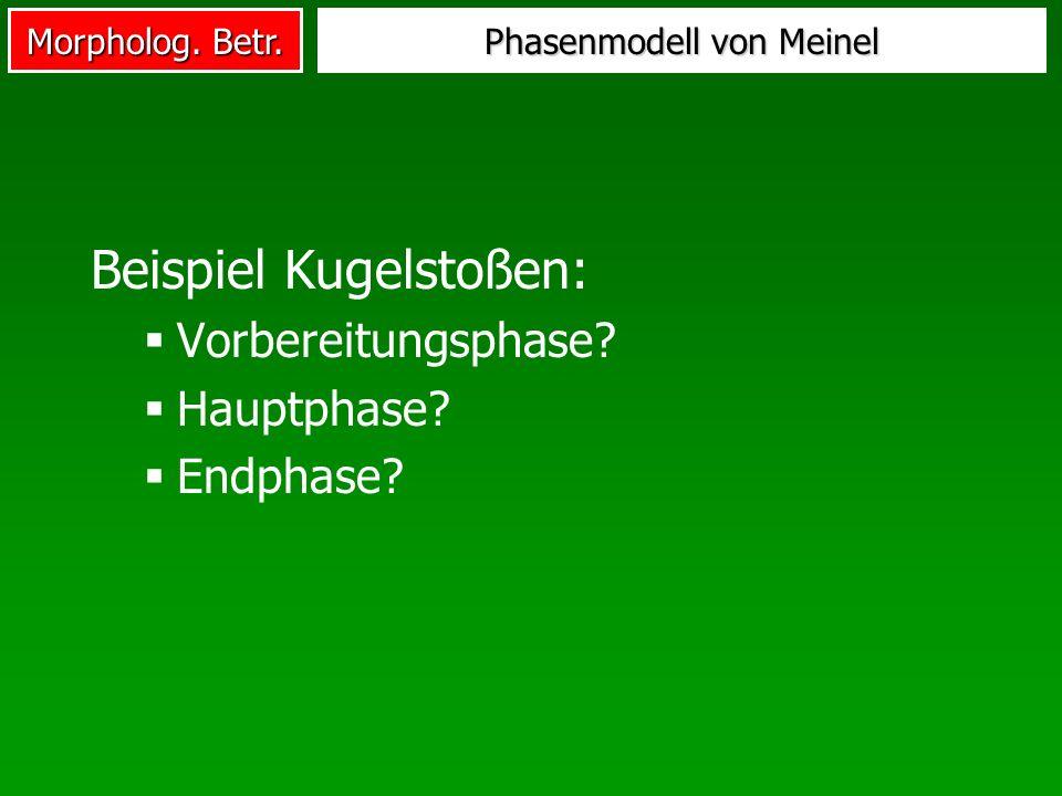 Morpholog. Betr. Phasenmodell von Meinel Beispiel Kugelstoßen: Vorbereitungsphase? Hauptphase? Endphase?