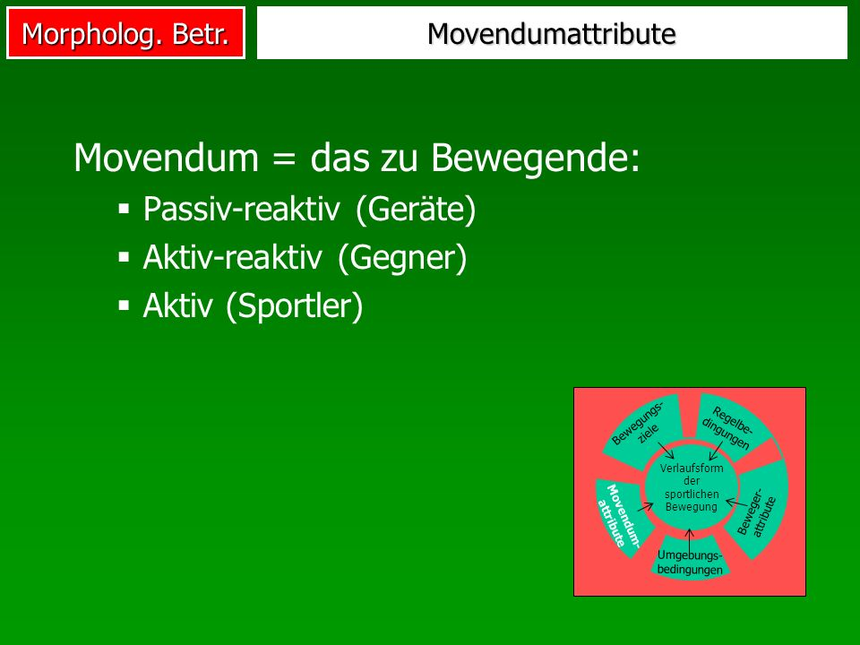 Morpholog. Betr. Movendumattribute Movendum = das zu Bewegende: Passiv-reaktiv (Geräte) Aktiv-reaktiv (Gegner) Aktiv (Sportler) Verlaufsform der sport