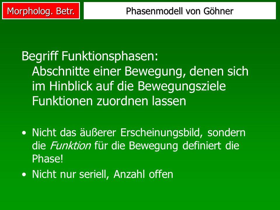 Morpholog. Betr. Phasenmodell von Göhner Begriff Funktionsphasen: Abschnitte einer Bewegung, denen sich im Hinblick auf die Bewegungsziele Funktionen