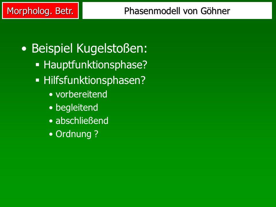 Morpholog. Betr. Phasenmodell von Göhner Beispiel Kugelstoßen: Hauptfunktionsphase? Hilfsfunktionsphasen? vorbereitend begleitend abschließend Ordnung
