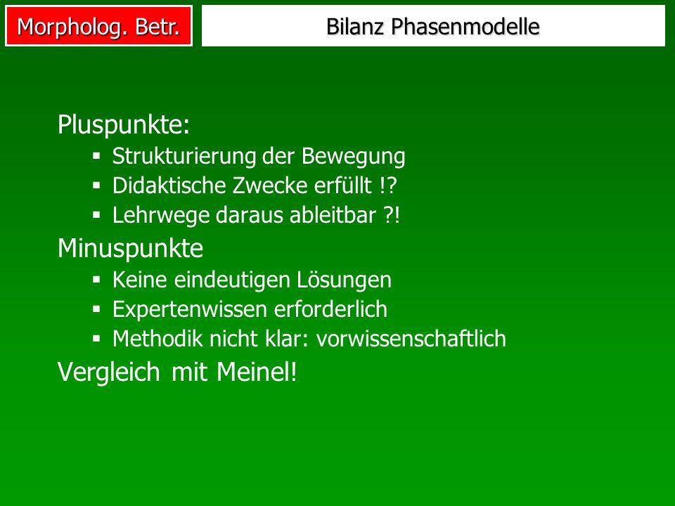 Morpholog. Betr. Bilanz Phasenmodelle Pluspunkte: Strukturierung der Bewegung Didaktische Zwecke erfüllt !? Lehrwege daraus ableitbar ?! Minuspunkte K