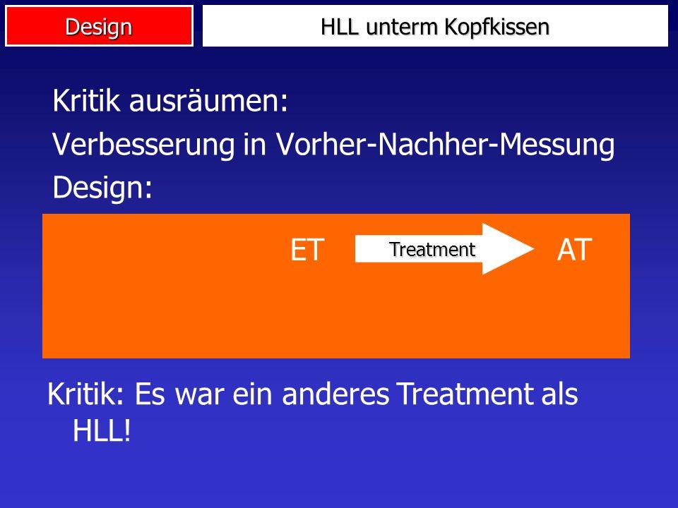Design HLL unterm Kopfkissen Kritik ausräumen: 2 Wochen praktiziert, gute Zeiten Design: Kritik: Besser geworden? Treatment AT
