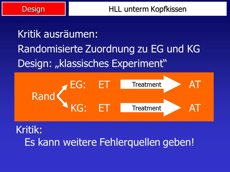 Design HLL unterm Kopfkissen Kritik ausräumen: Kontrollgruppe ohne HLL Design: Kritik: Die Kontrollgruppe ist anders! Treatment AT ETKG: Treatment AT