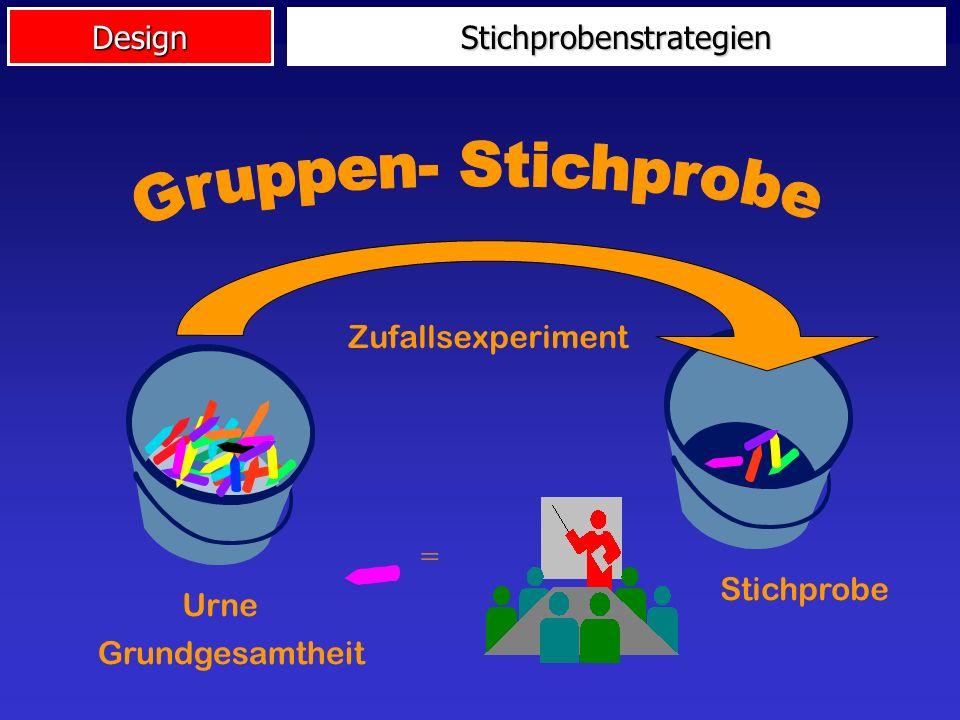Design Urne Grundgesamtheit Stichprobe Zufallsexperiment Stichprobenstrategien