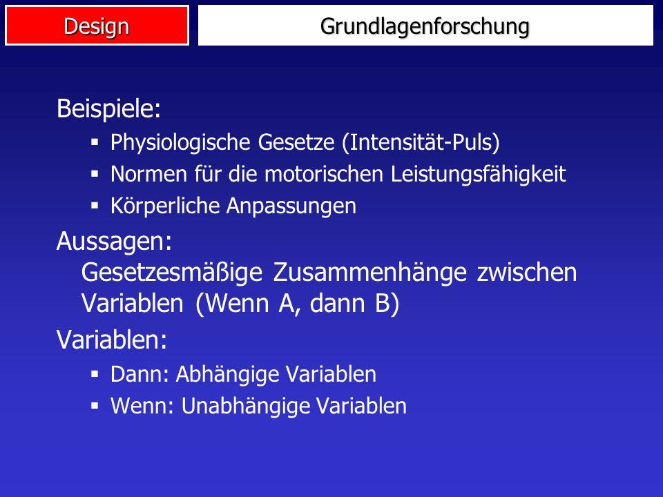 DesignUntersuchungstypen 1.Explorative Untersuchungen 2.Populationsbeschreibende Untersuchungen 3.Hypothesenprüfende Untersuchungen