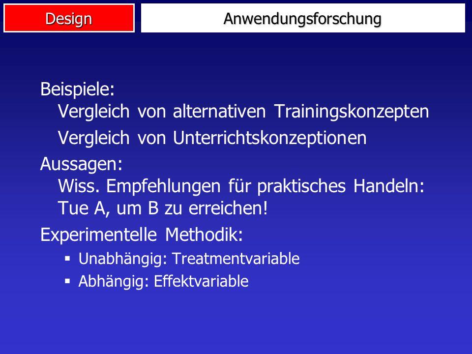 Design HLL unterm Kopfkissen Kritik ausräumen: Kontrollgruppe ohne HLL Design: Kritik: Die Kontrollgruppe ist anders.